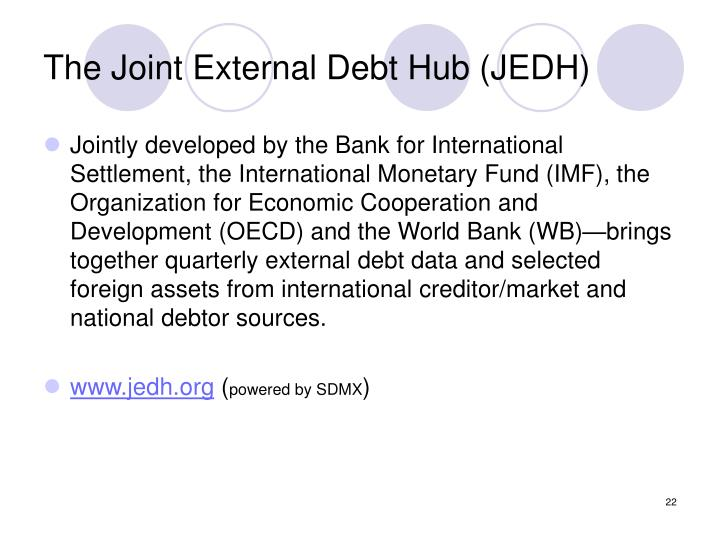 The Joint External Debt Hub (JEDH)