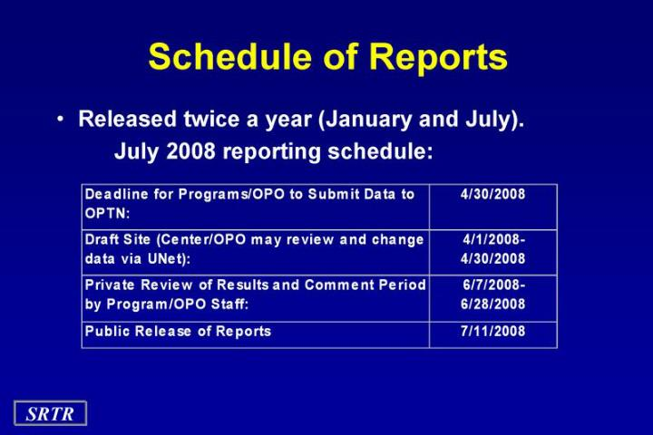Schedule of Reports