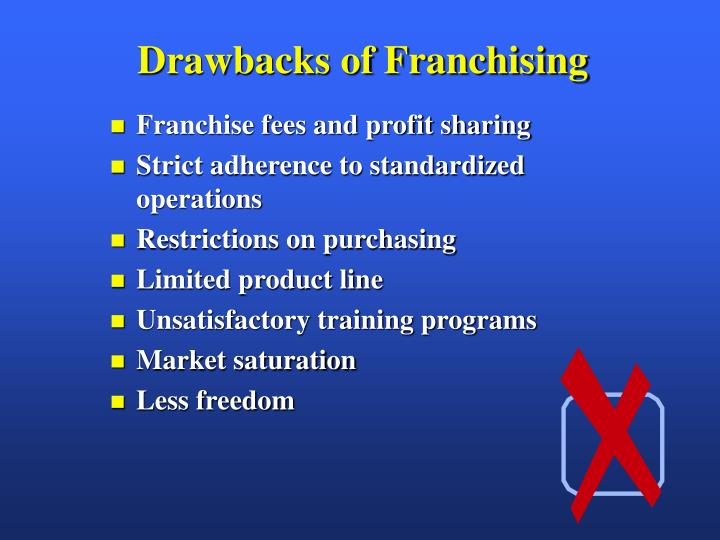 Drawbacks of Franchising
