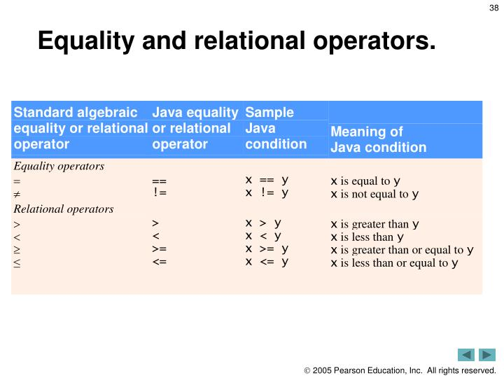 Equality and relational operators.
