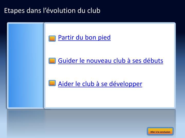 Etapes dans l'évolution du club