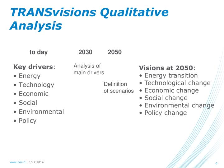 TRANSvisions Qualitative Analysis