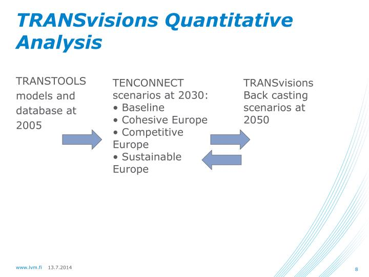 TRANSvisions Quantitative Analysis