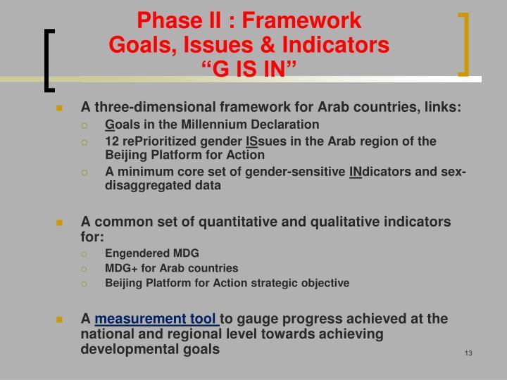Phase II : Framework