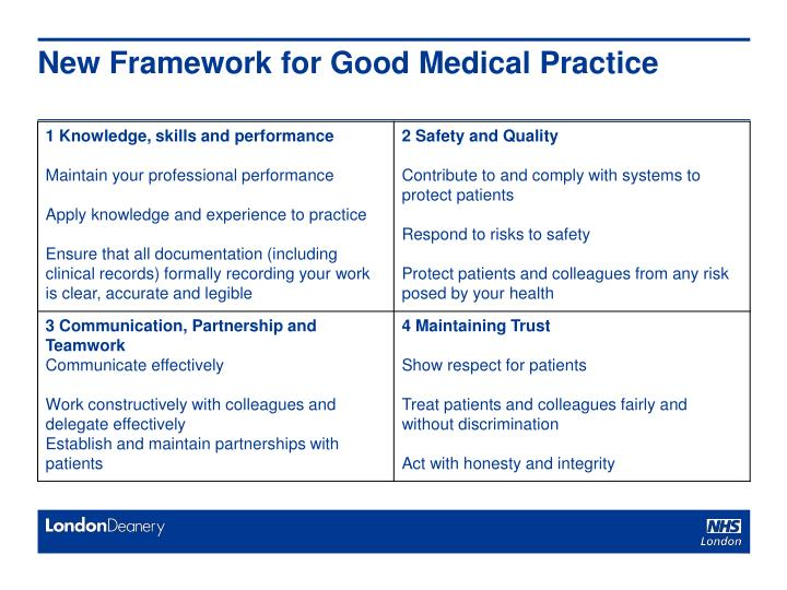 New Framework for Good Medical Practice