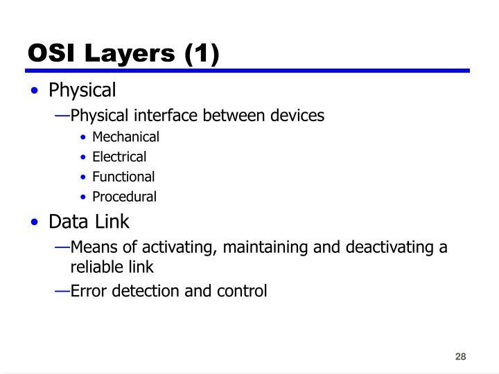 OSI Layers (1)