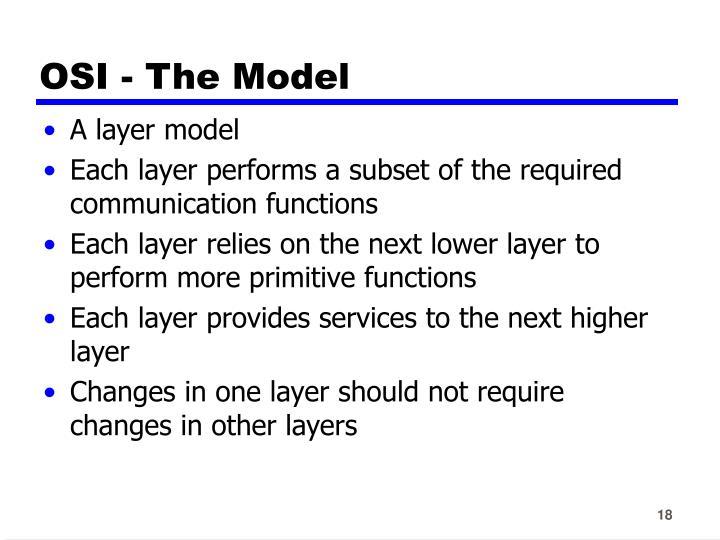 OSI - The Model