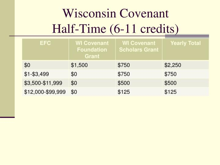 Wisconsin Covenant