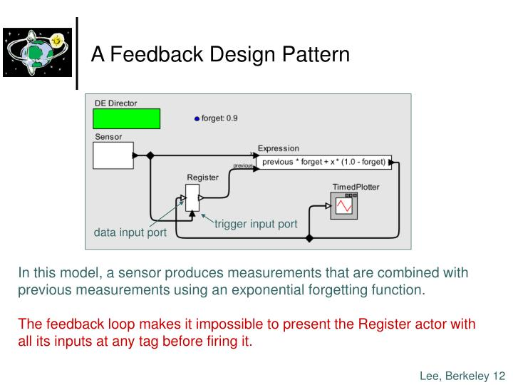 A Feedback Design Pattern
