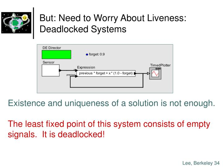 But: Need to Worry About Liveness:
