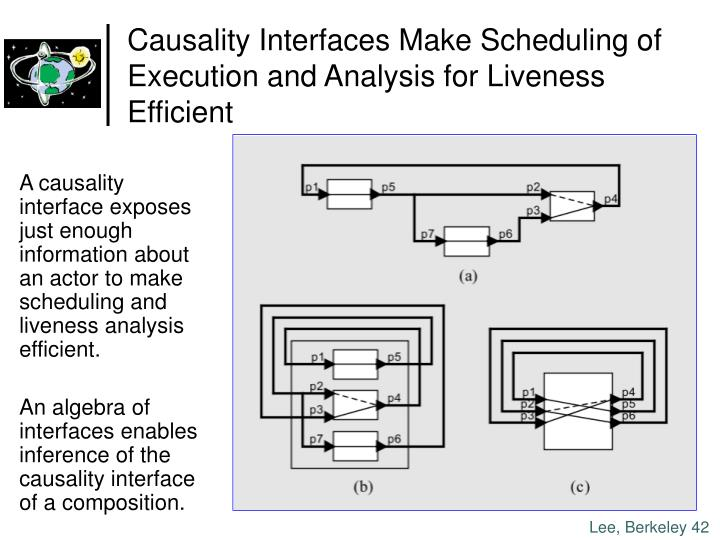 Causality Interfaces Make Scheduling of Execution and Analysis for Liveness Efficient