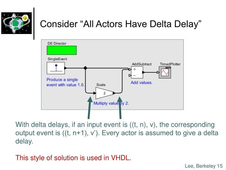 "Consider ""All Actors Have Delta Delay"""