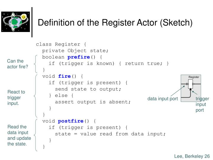 Definition of the Register Actor (Sketch)