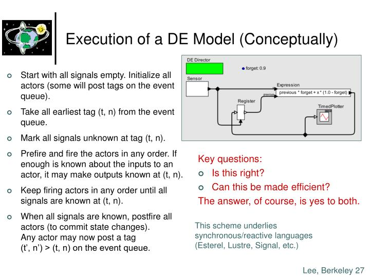 Execution of a DE Model (Conceptually)