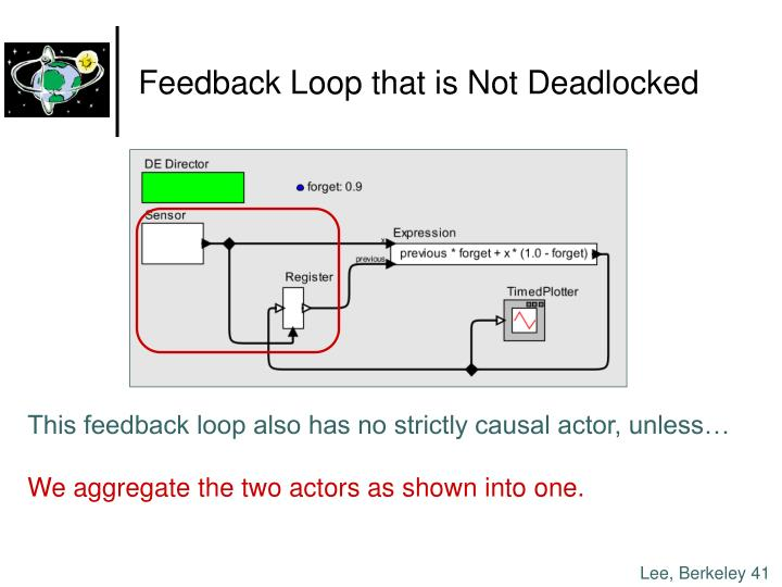 Feedback Loop that is Not Deadlocked