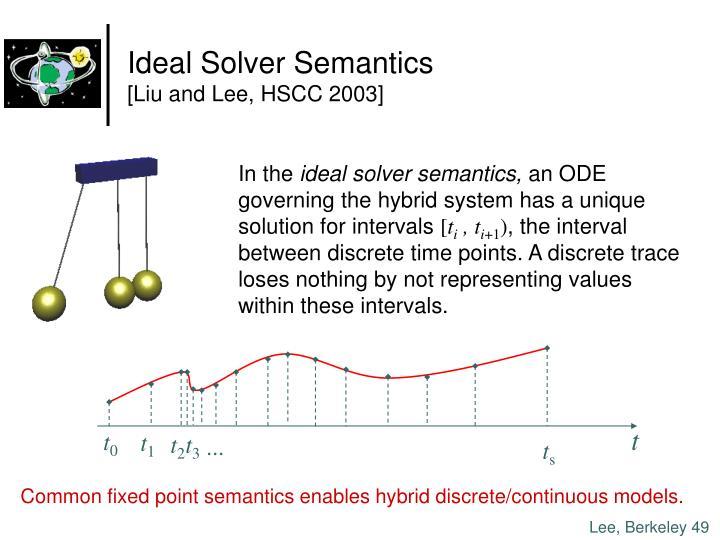 Ideal Solver Semantics
