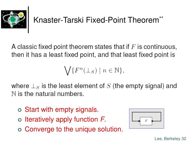 Knaster-Tarski Fixed-Point Theorem