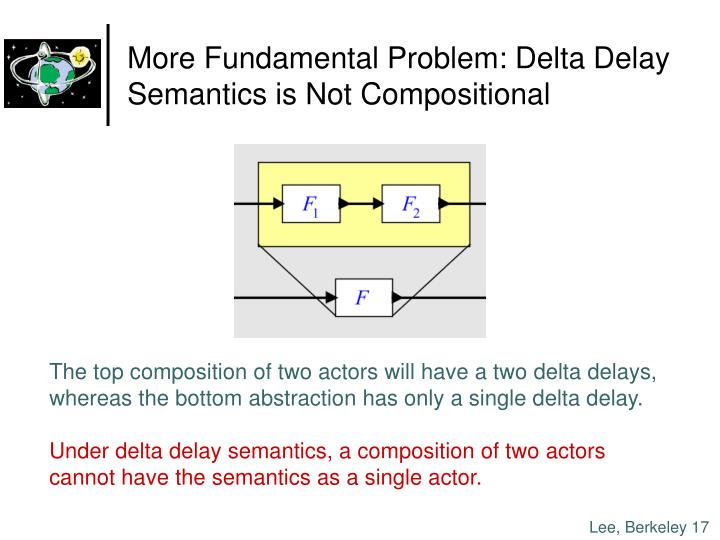 More Fundamental Problem: Delta Delay Semantics is Not Compositional