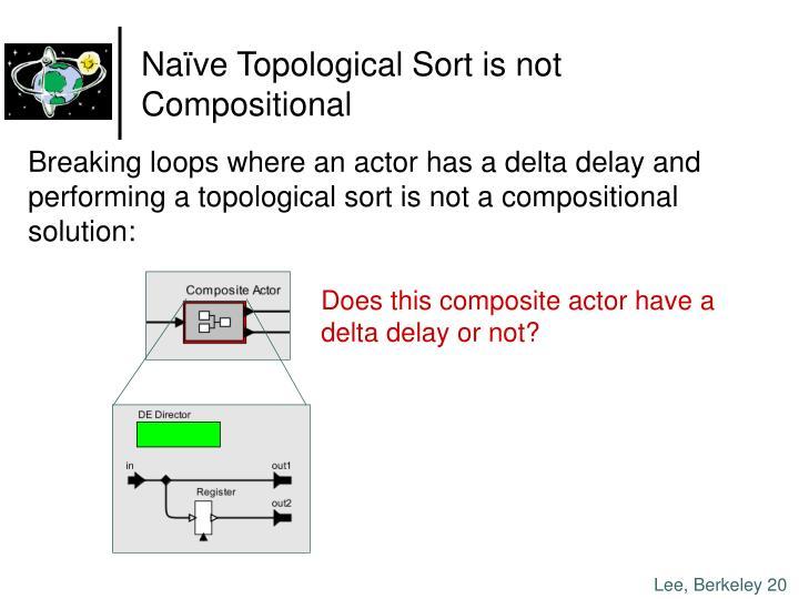 Naïve Topological Sort is not Compositional