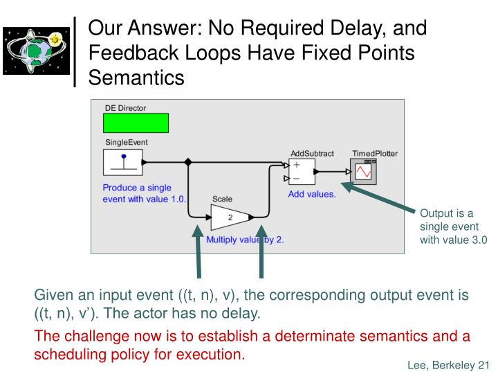 Our Answer: No Required Delay, and Feedback Loops Have Fixed Points Semantics