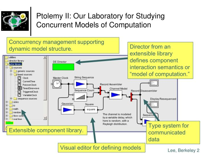 """Director from an extensible library defines component interaction semantics or """"model of computation."""""""