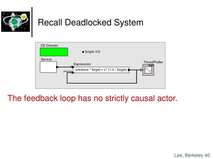 Recall Deadlocked System