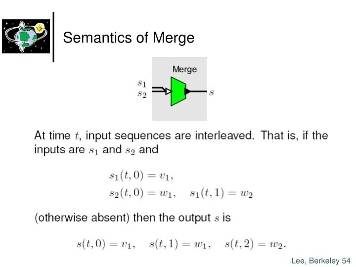 Semantics of Merge