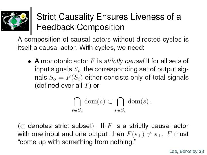 Strict Causality Ensures Liveness of a Feedback Composition