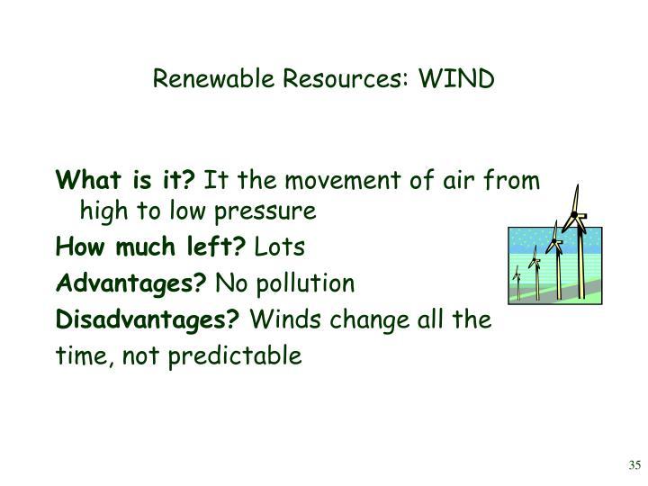 Renewable Resources: WIND