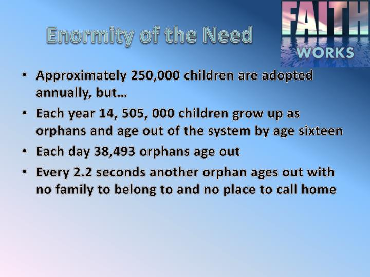Enormity of the Need
