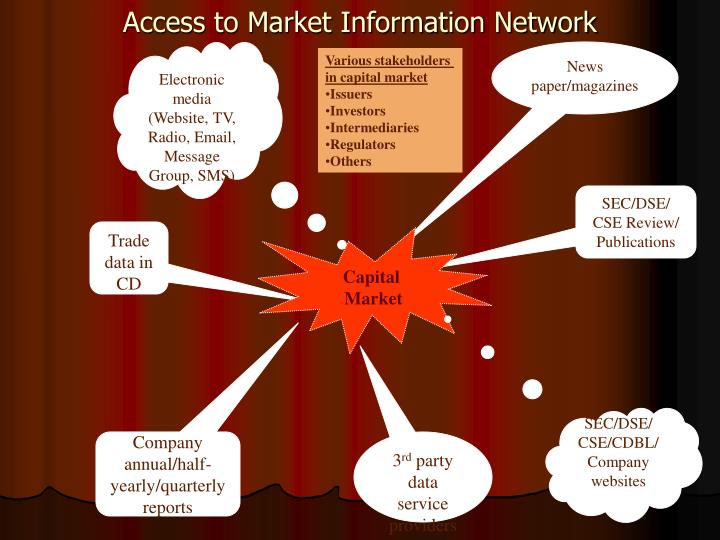 Access to Market Information Network