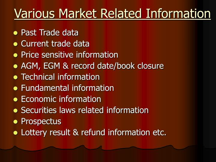 Various Market Related Information