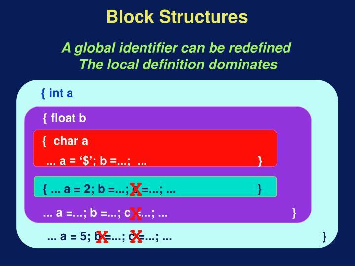Block Structures