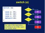 switch e case a s1 case b s2 case c s3 default s4