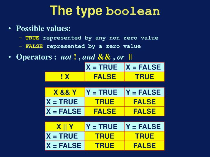 Possible values: