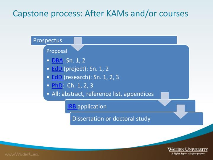 Capstone process: After KAMs and/or courses