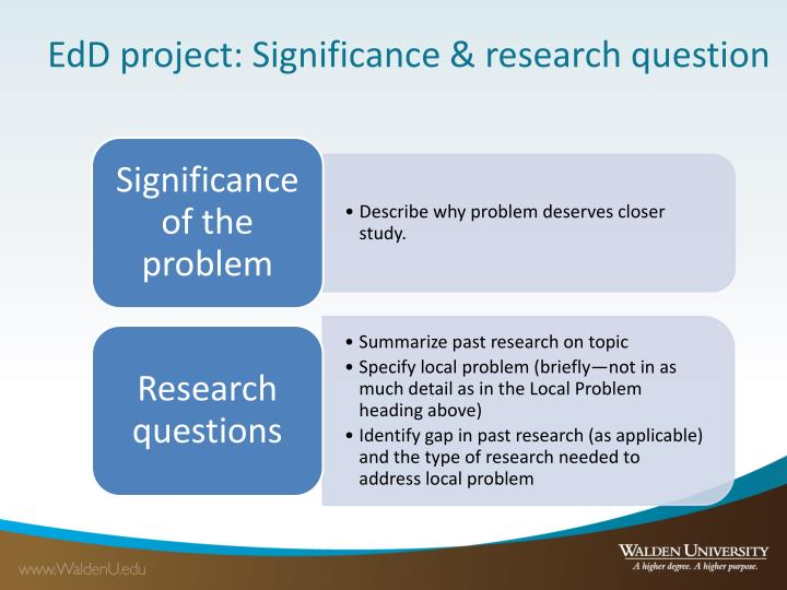 EdD project: Significance & research question