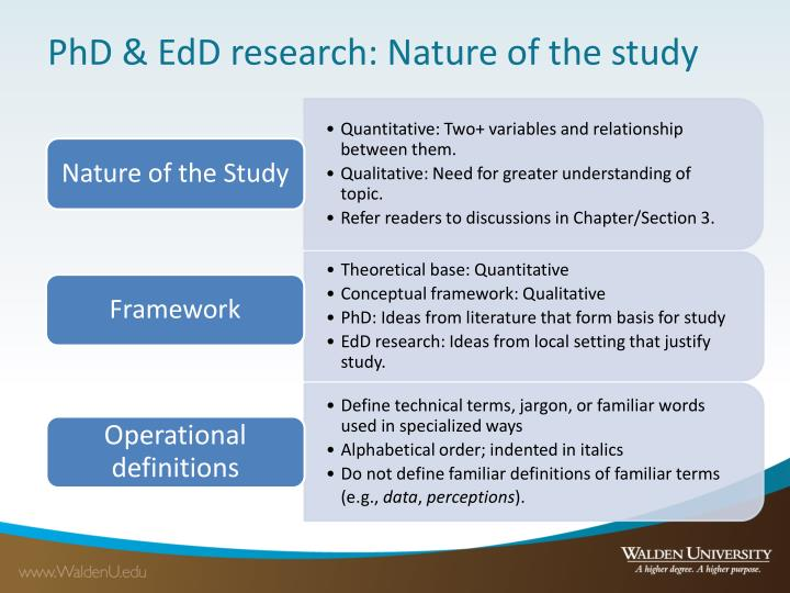 PhD & EdD research: Nature of the study