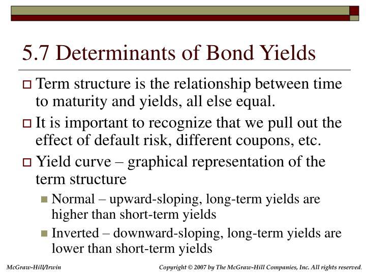 5.7 Determinants of Bond Yields