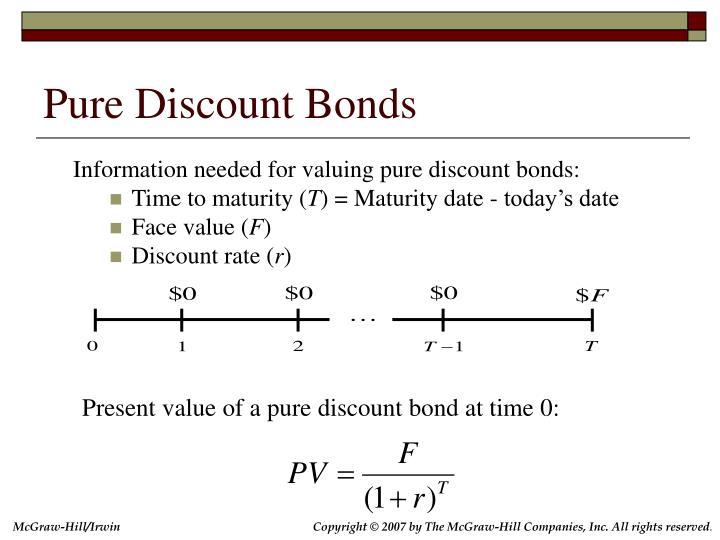 Pure Discount Bonds