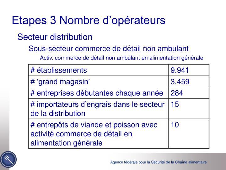 Etapes 3 Nombre d'opérateurs