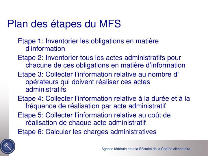 Plan des étapes du MFS