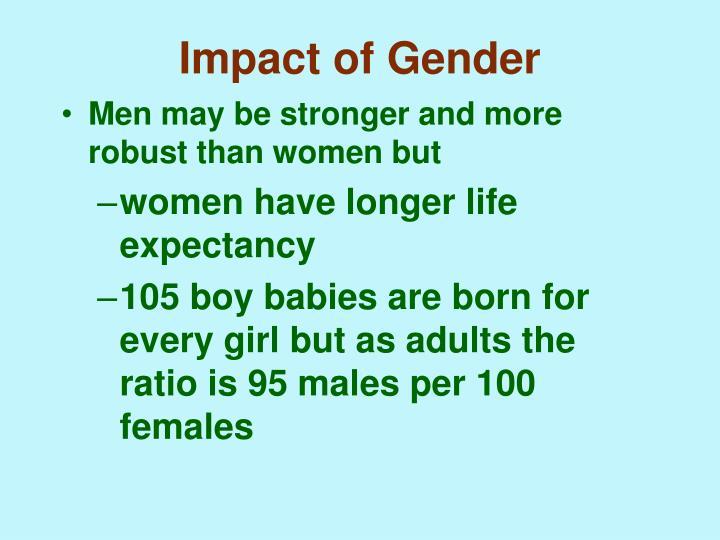 Impact of Gender