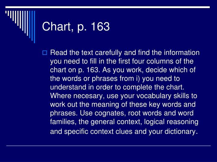 Chart, p. 163