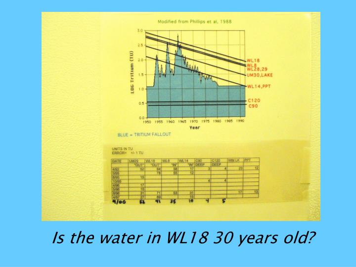 Is the water in WL18 30 years old?