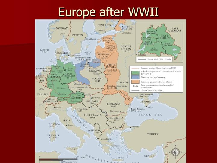 Europe after WWII