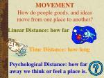movement how do people goods and ideas move from one place to another