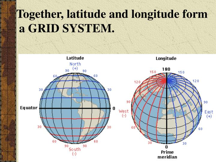 Together, latitude and longitude form a GRID SYSTEM.
