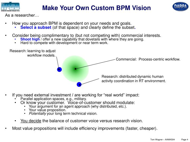Make Your Own Custom BPM Vision