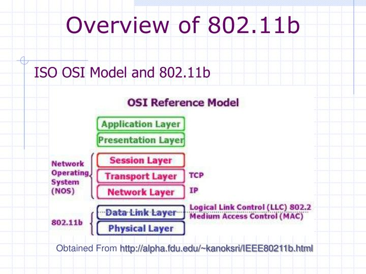 ISO OSI Model and 802.11b